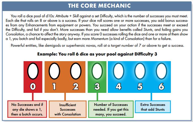 core-mechanic